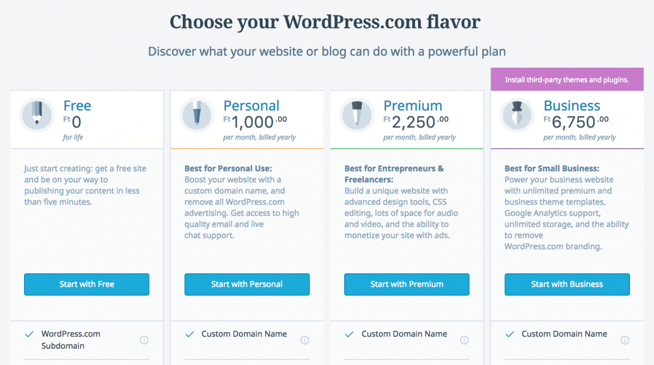 WordPress.com díjcsomagok